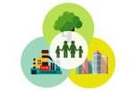 Регионы - устойчивое развитие